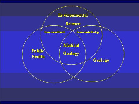 definition of medical geology